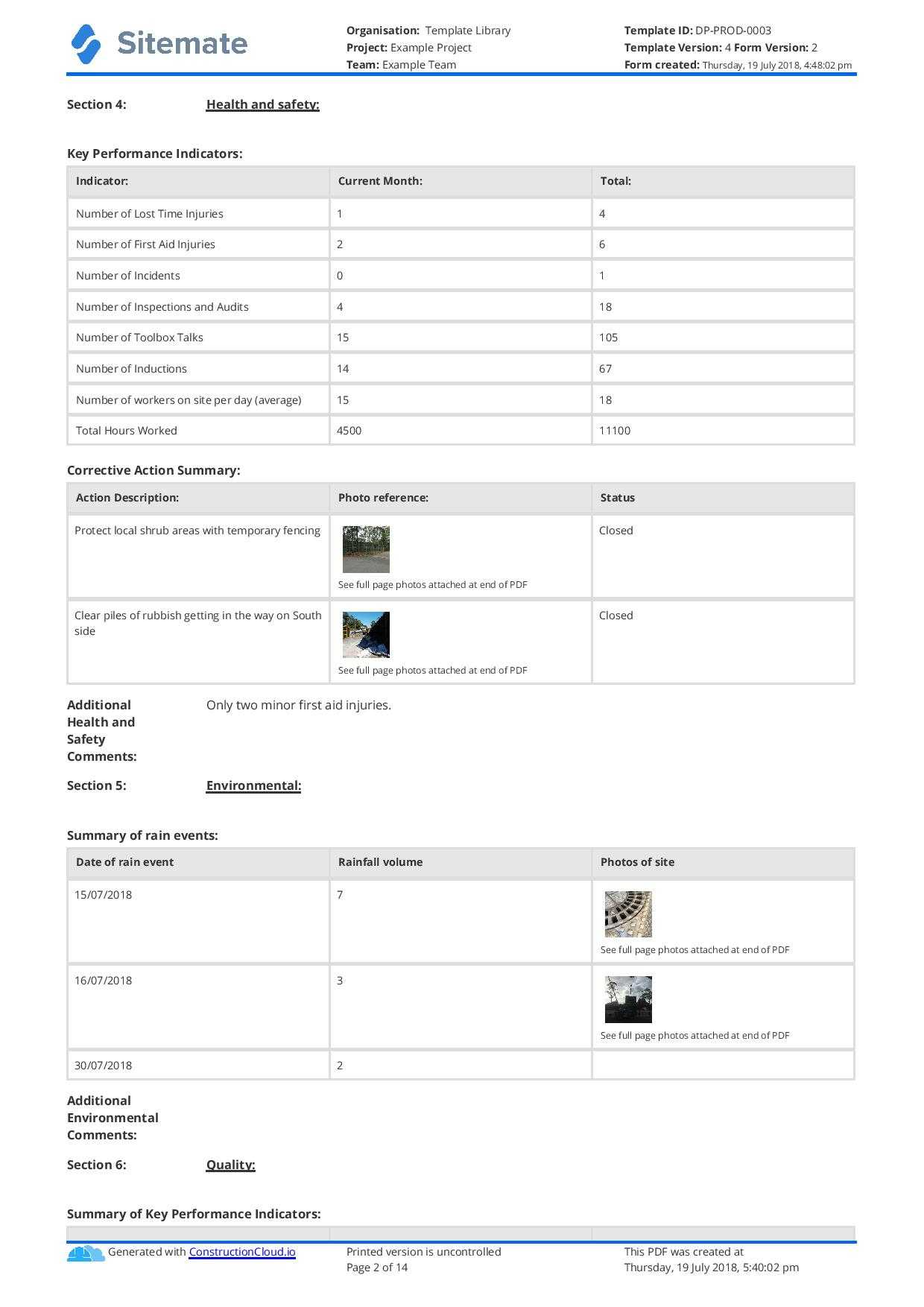 Monthly Construction Progress Report Template: Use This in Monthly Health And Safety Report Template