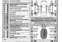 Multi-Point Inspection Report Card As Recommendedford for Vehicle Inspection Report Template