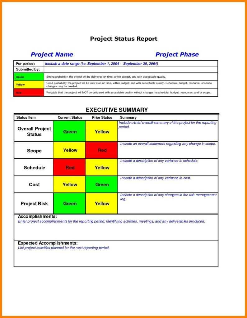 Multiple Project Dashboard Template Excel And Project with Weekly Progress Report Template Project Management