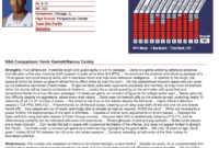 My Model Monday: Nba Draft Scouting Text Analysis   Model 284 in Basketball Player Scouting Report Template