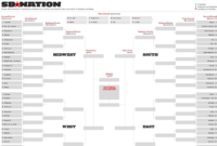 Ncaa Bracket 2013: Full Printable March Madness Bracket throughout Blank March Madness Bracket Template