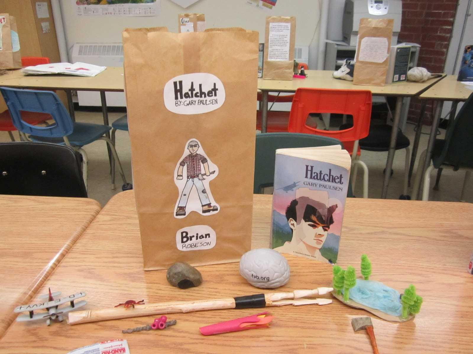 Paper Bag Characterization | Runde's Room inside Paper Bag Book Report Template