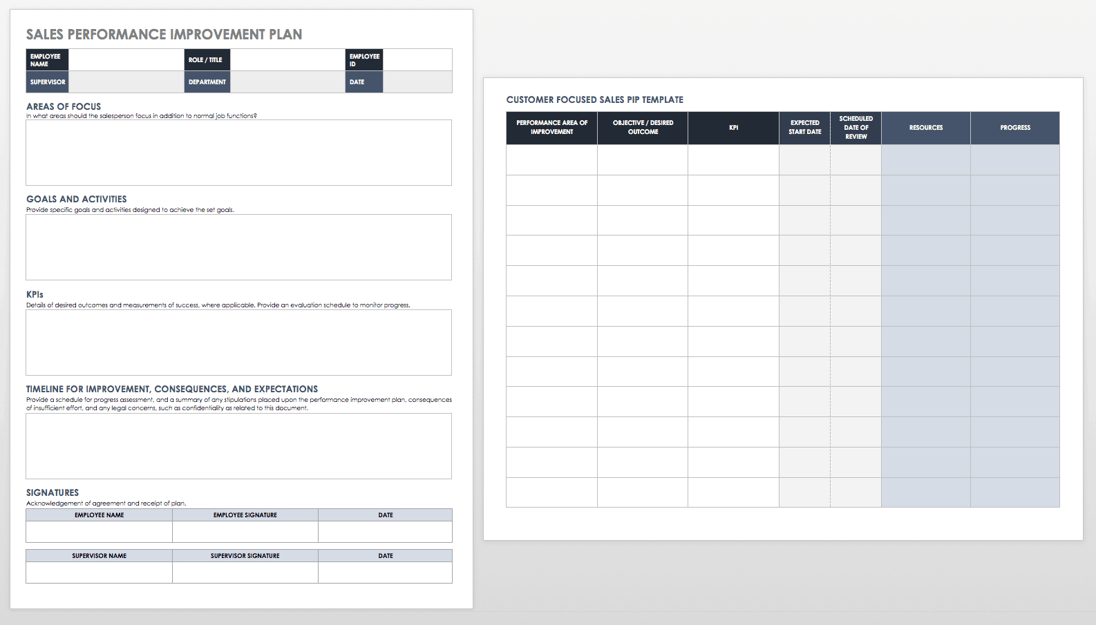 Performance Improvement Plan Templates | Smartsheet pertaining to Improvement Report Template
