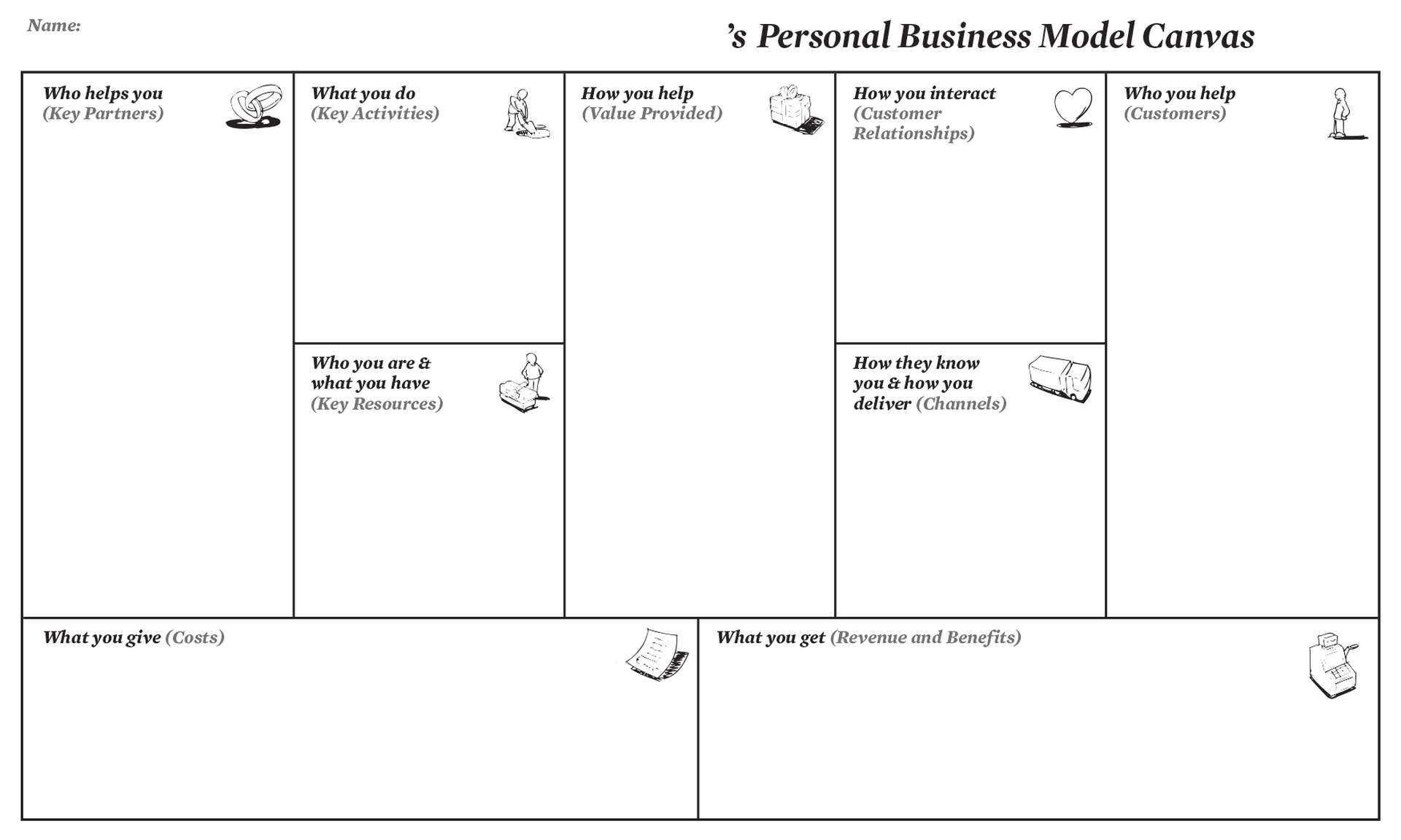 Personal Business Model Canvas   Creatlr In Business Model Canvas Template Word