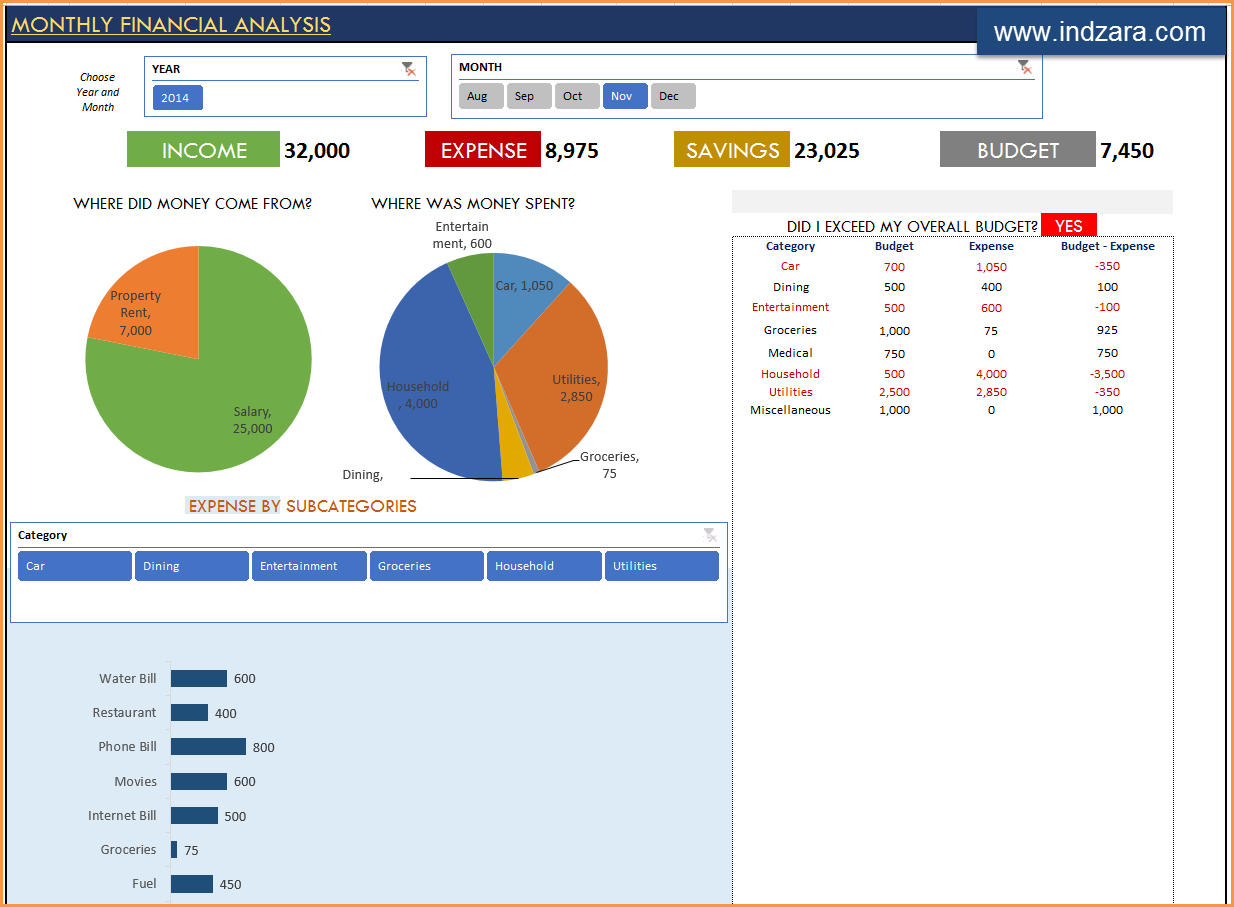 Personal Finance Excel Templates   Indzara With Excel Financial Report Templates