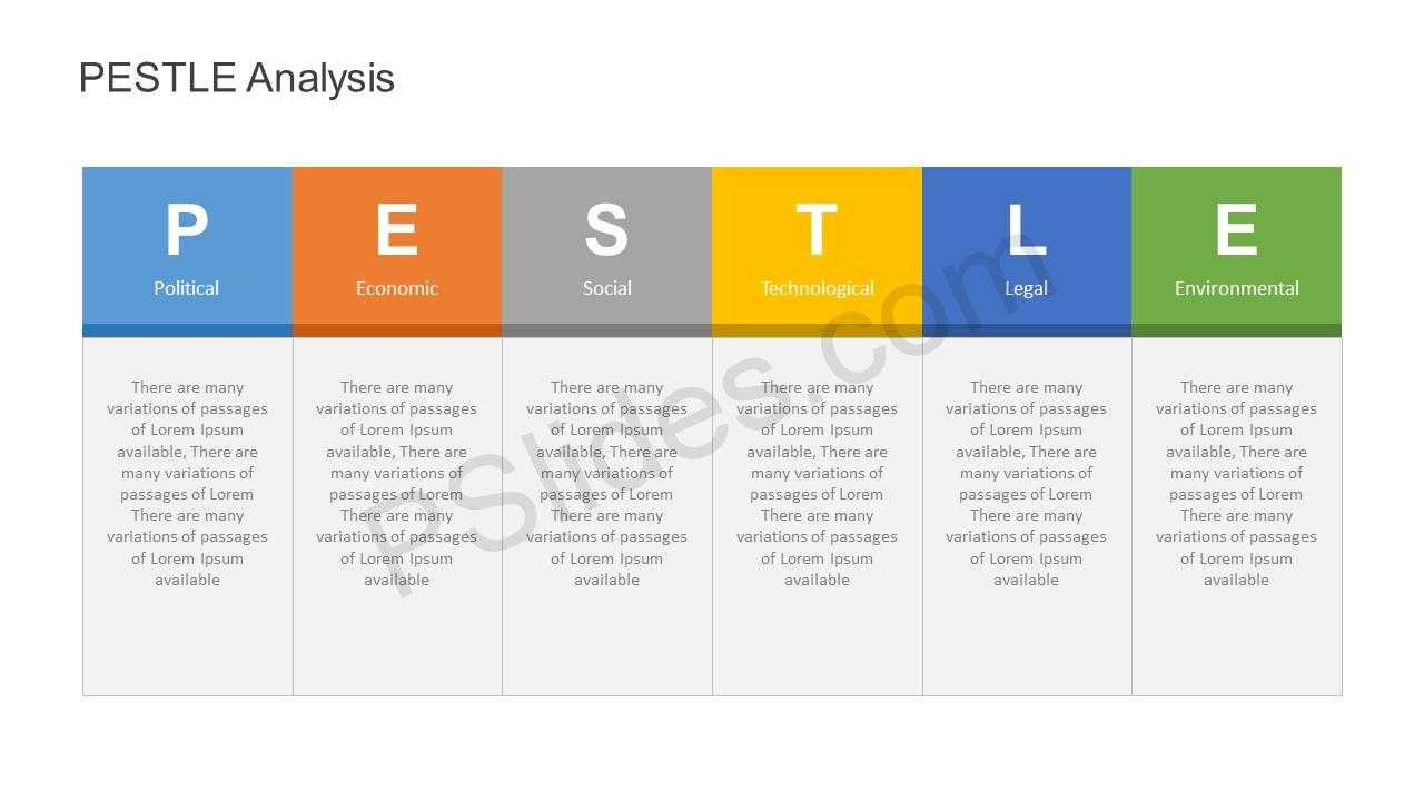 Pestle Analysis Powerpoint Template Pertaining To Pestel Analysis Template Word