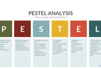 Pestle Analysis Template – Pest Analysis Is The Foolproof within Pestel Analysis Template Word