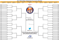 Pin On March Madness inside Blank March Madness Bracket Template