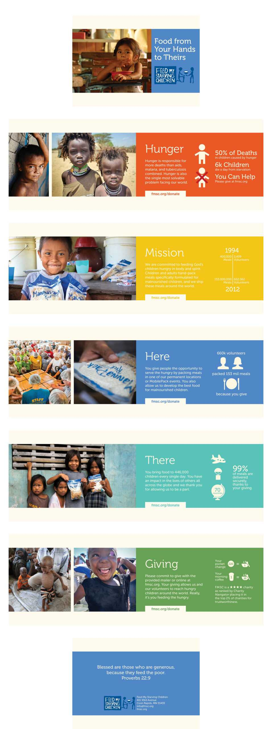 Pin On Personal Work in Ngo Brochure Templates