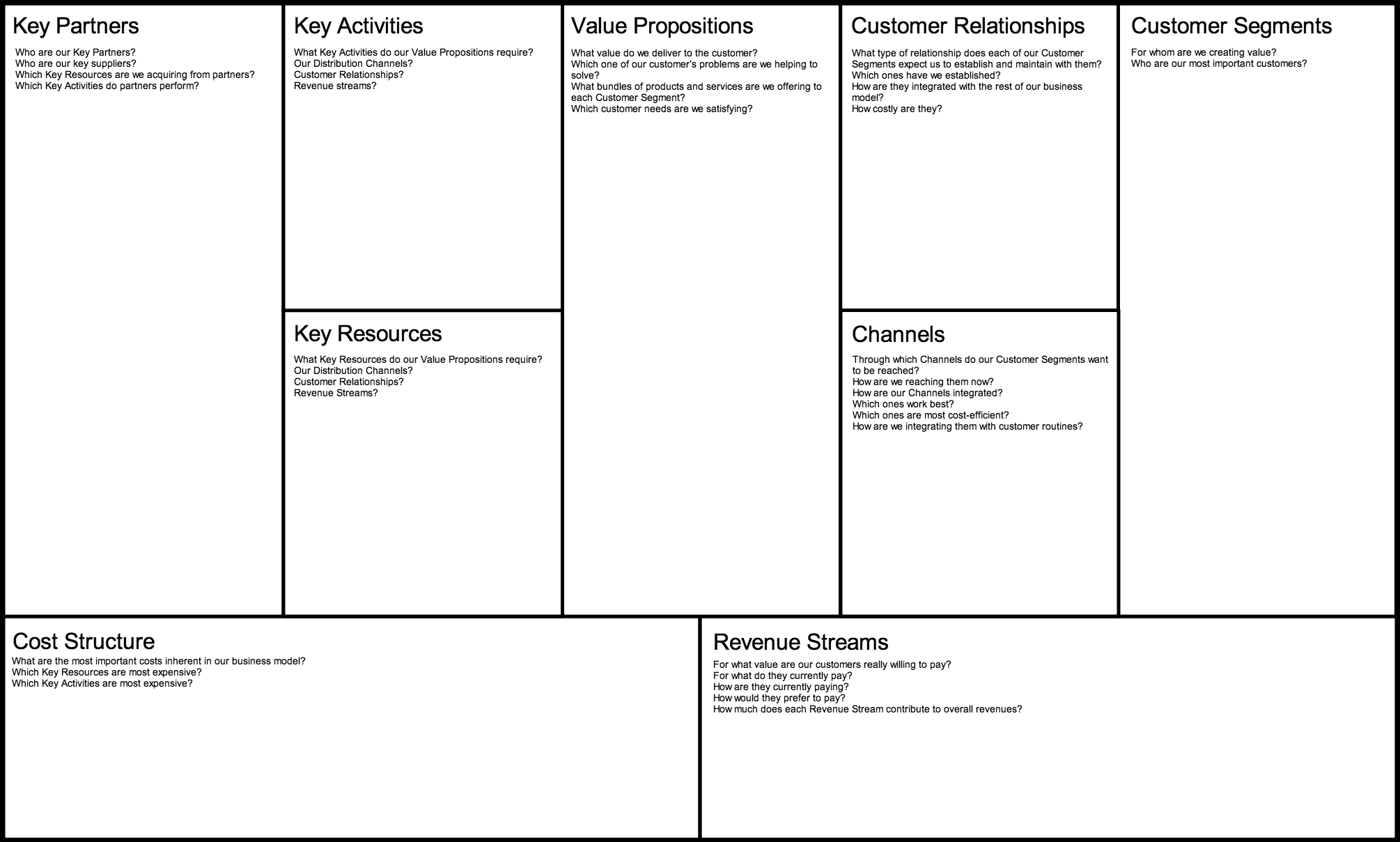 Pin Van Bryan Tucker Op Business: Big Picture Intended For Business Model Canvas Template Word