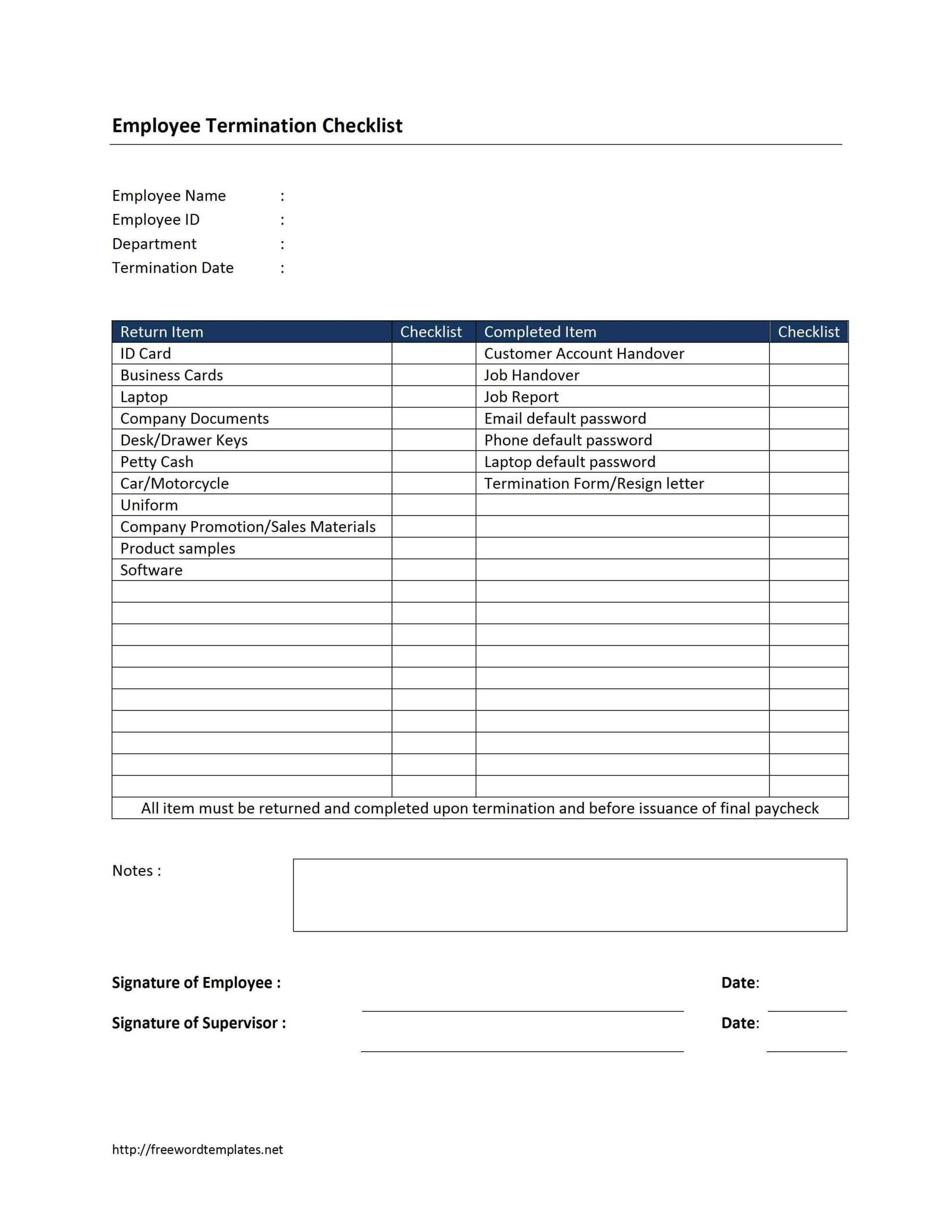 Pinme Meme On Love | Report Card Template, Id Card pertaining to Sample Job Cards Templates