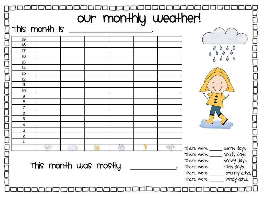 Pintahnee Usher On Classroom Fun! | First Grade Weather throughout Kids Weather Report Template