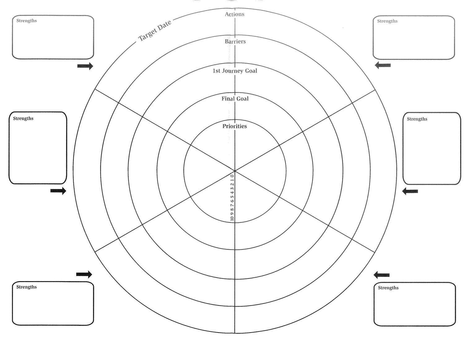 Pioneer - Developing High Potential: The Wheel Of Life Template inside Blank Wheel Of Life Template