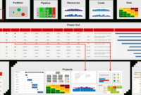 Pmo Reports For Project And Portfolio Management (Requirements) inside Project Portfolio Status Report Template