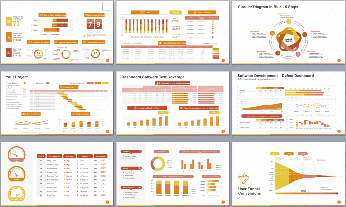 Powerpoint Template To Report Metrics, Kpis, And Project with Development Status Report Template