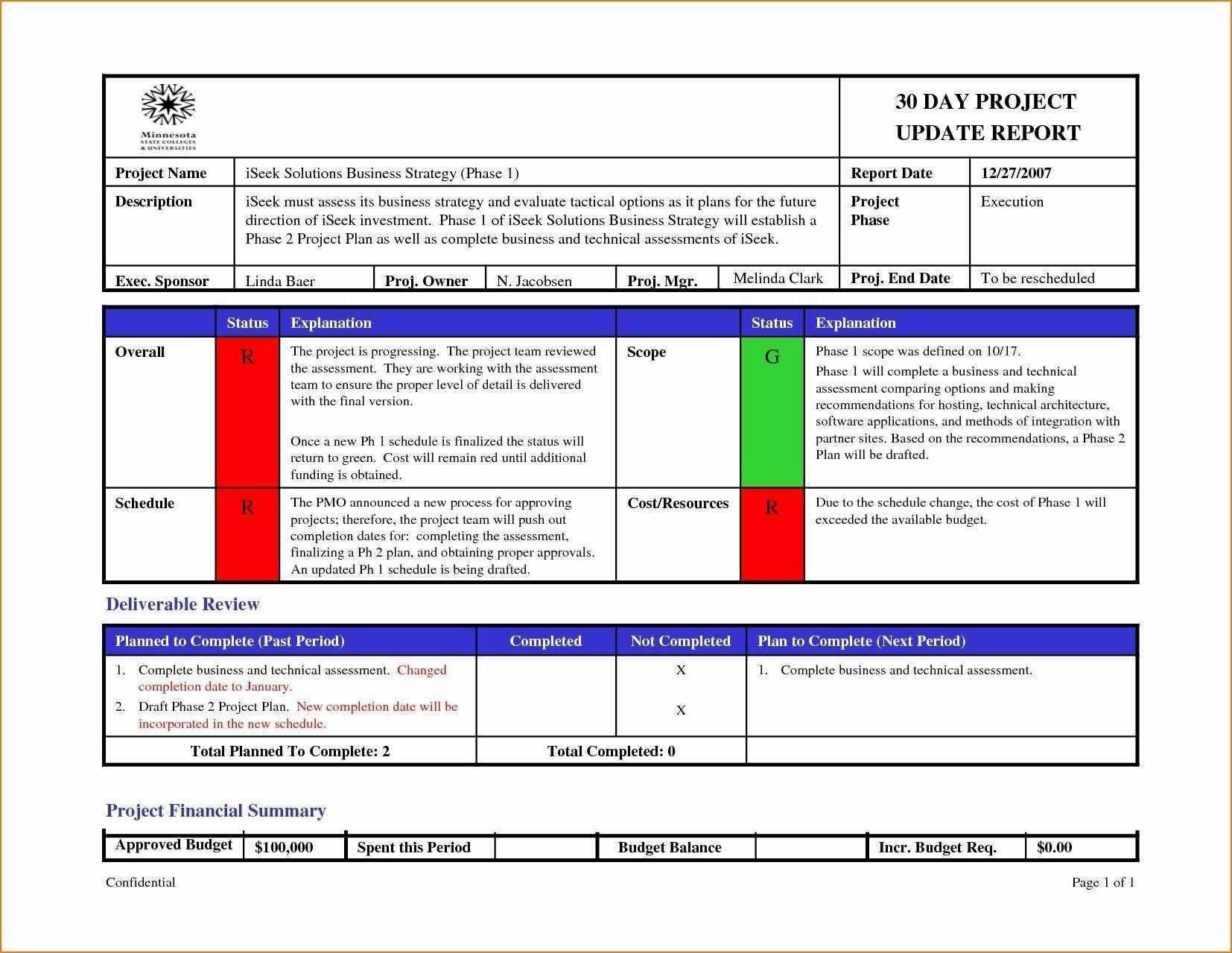 Powerpoint Weekly Status Report Template - Rawiki In Project Weekly Status Report Template Ppt