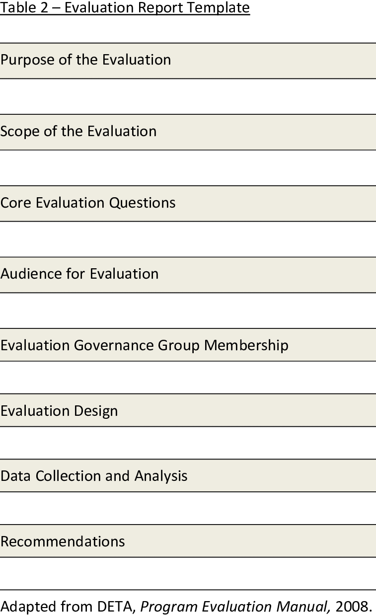Presents A Template For The Evaluation Report. The Report Intended For Template For Evaluation Report