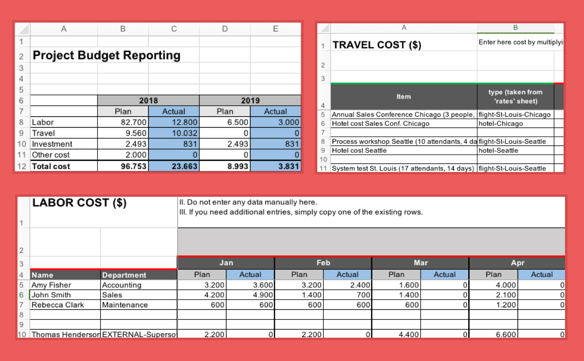 Project Budget Template (Excel) - Fully Planned Project In 1 Pertaining To Construction Cost Report Template
