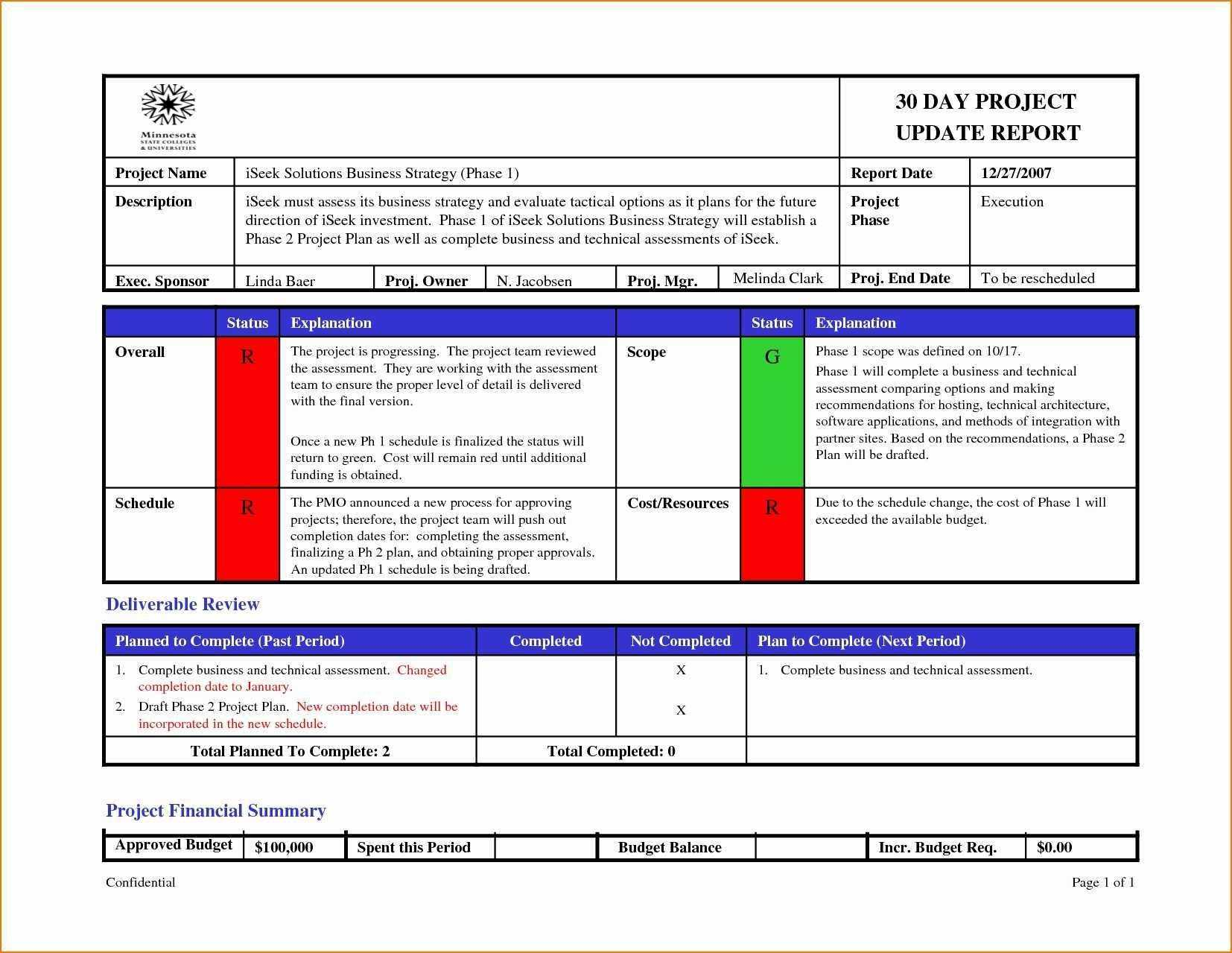 Project Management Status Report Template - Atlantaauctionco within Weekly Progress Report Template Project Management