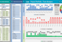 Project Portfolio Dashboard Template – Analysistabs within Project Portfolio Status Report Template