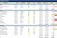 Project Portfolio Summary throughout Project Portfolio Status Report Template