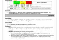 Project Status Report Sample | Project Status Report For One Page Project Status Report Template