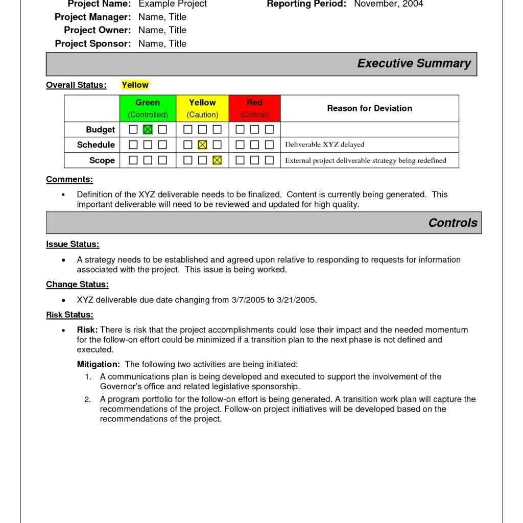 Project Status Report Sample | Project Status Report Regarding Executive Summary Project Status Report Template