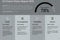 Quarterly Project Status Progress Report Template in Quarterly Status Report Template