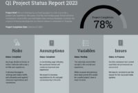 Quarterly Project Status Progress Report Template regarding It Progress Report Template