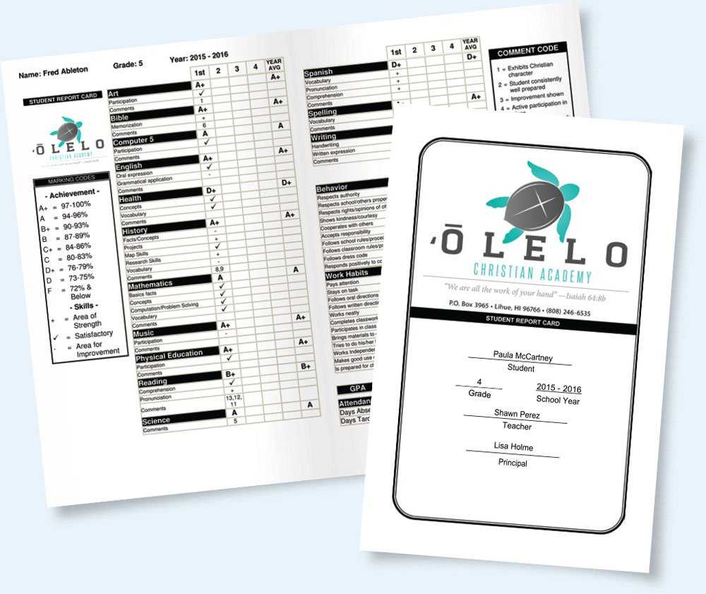 Report Cards And More Made Easy | Gradelink in Character Report Card Template