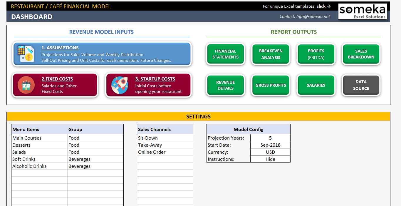 Restaurant Financial Plan Template For Financial Reporting Templates In Excel