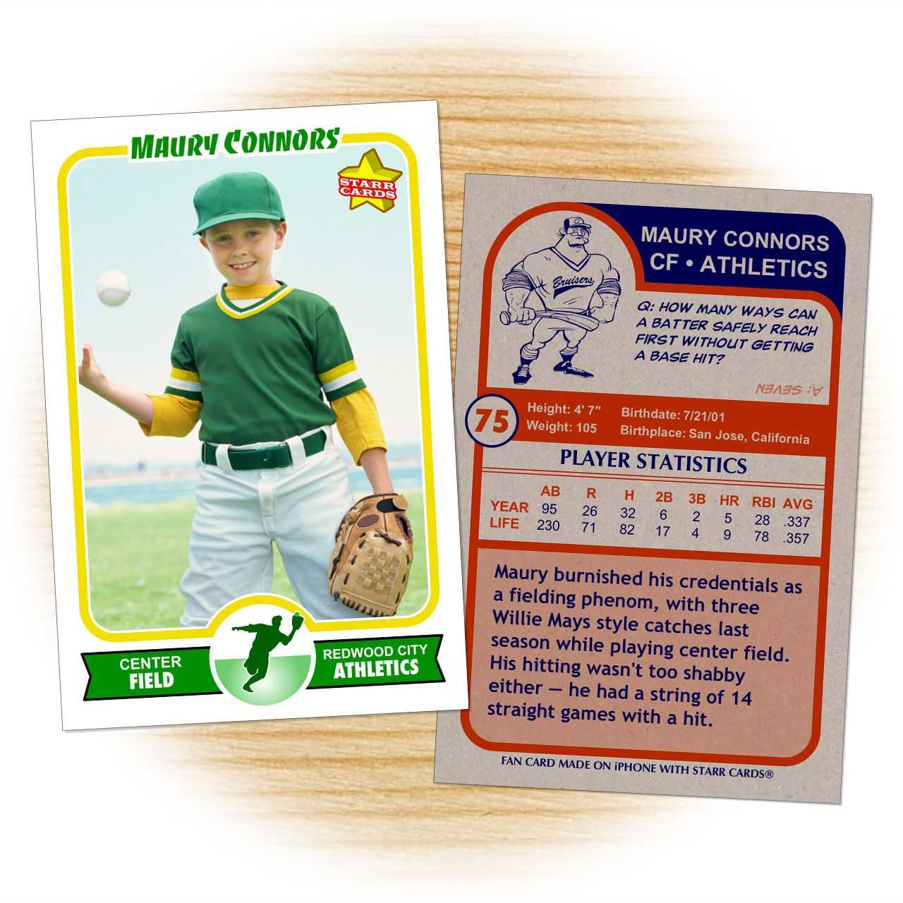 Retro 75 Series Is The Primary Custom Baseball Card Design Throughout Custom Baseball Cards Template