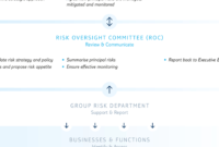 Risk Report for Compliance Monitoring Report Template