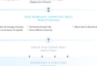 Risk Report for Risk Mitigation Report Template