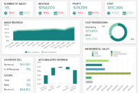 Sales Report Examples & Templates For Daily, Weekly, Monthly pertaining to Sales Analysis Report Template