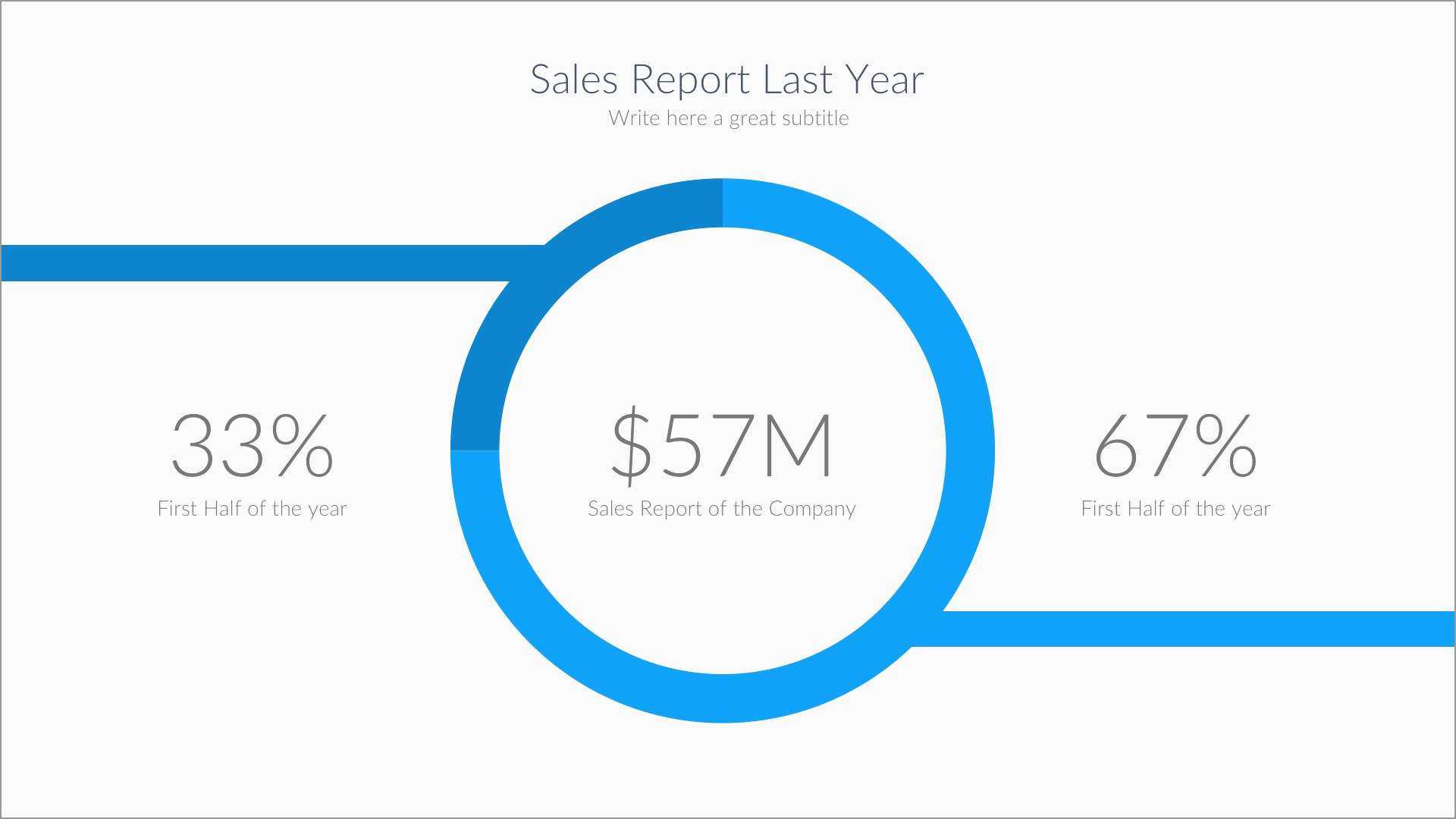 Sales Report Template Powerpoint Sample Example Ppt Monthly intended for Monthly Report Template Ppt