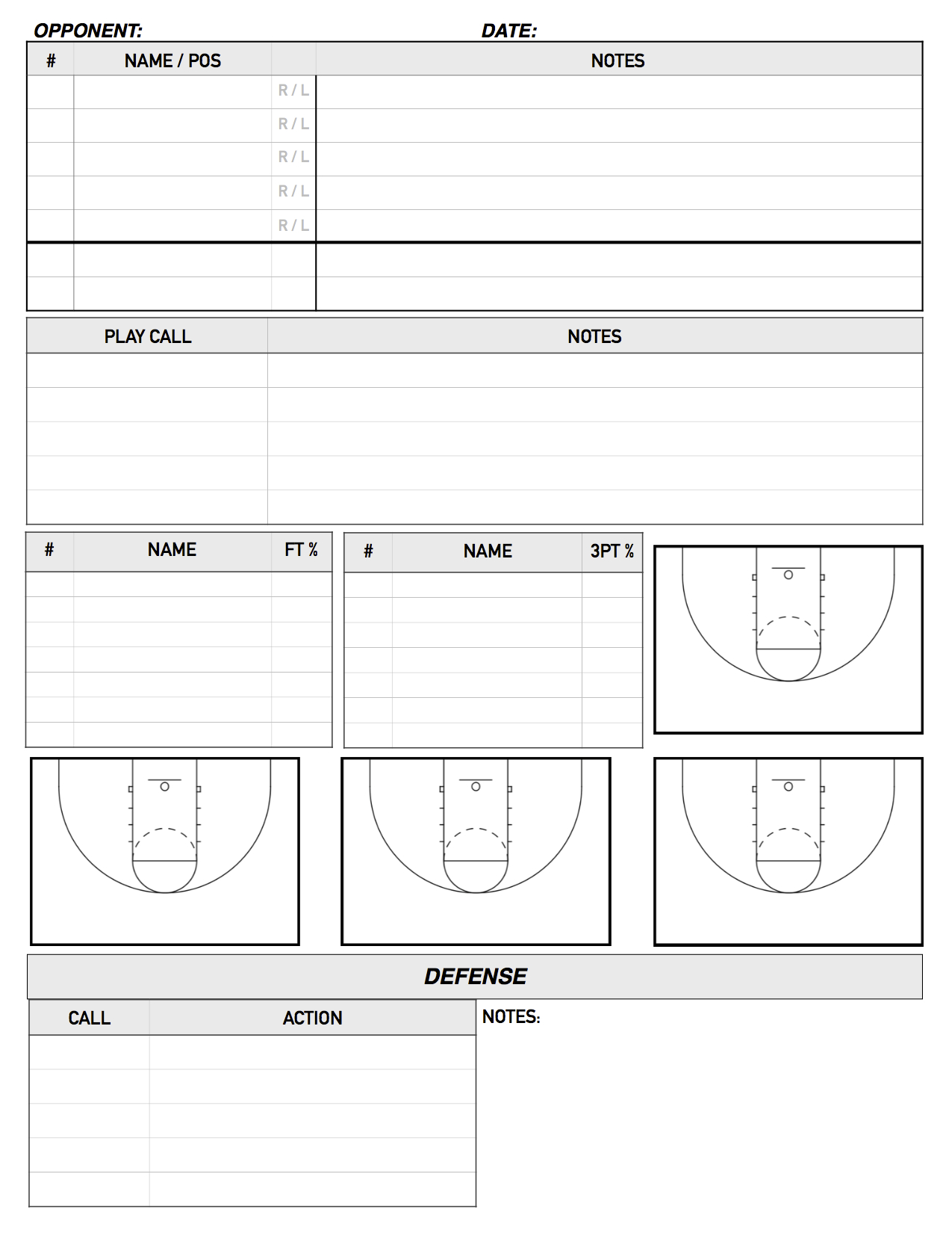 Scouting From The Bench | College Basketball, Basketball Throughout Scouting Report Template Basketball