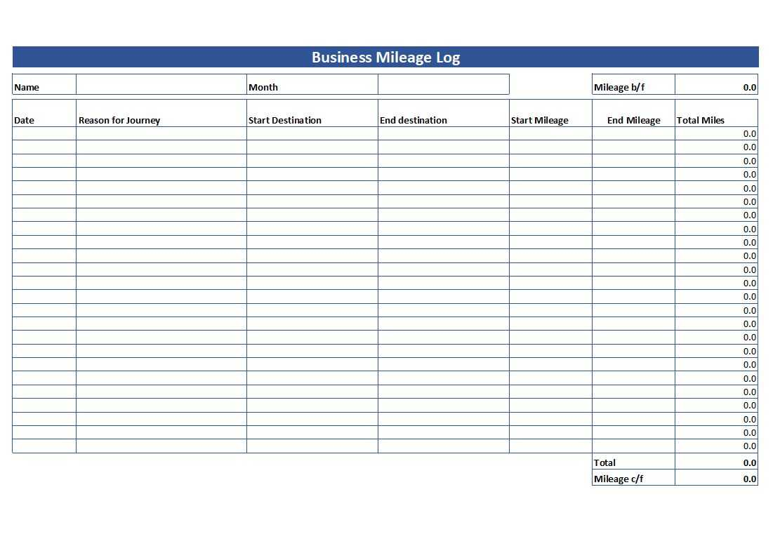 Simple Mileage Log - Free Mileage Log Template Download Throughout Mileage Report Template