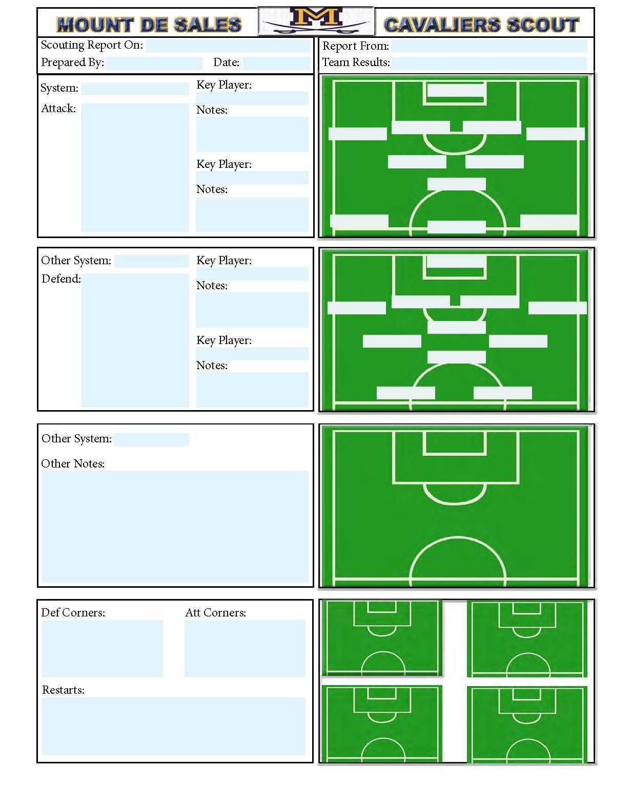 Soccer Scouting Template | Football Coaching Drills, Soccer Inside Football Scouting Report Template