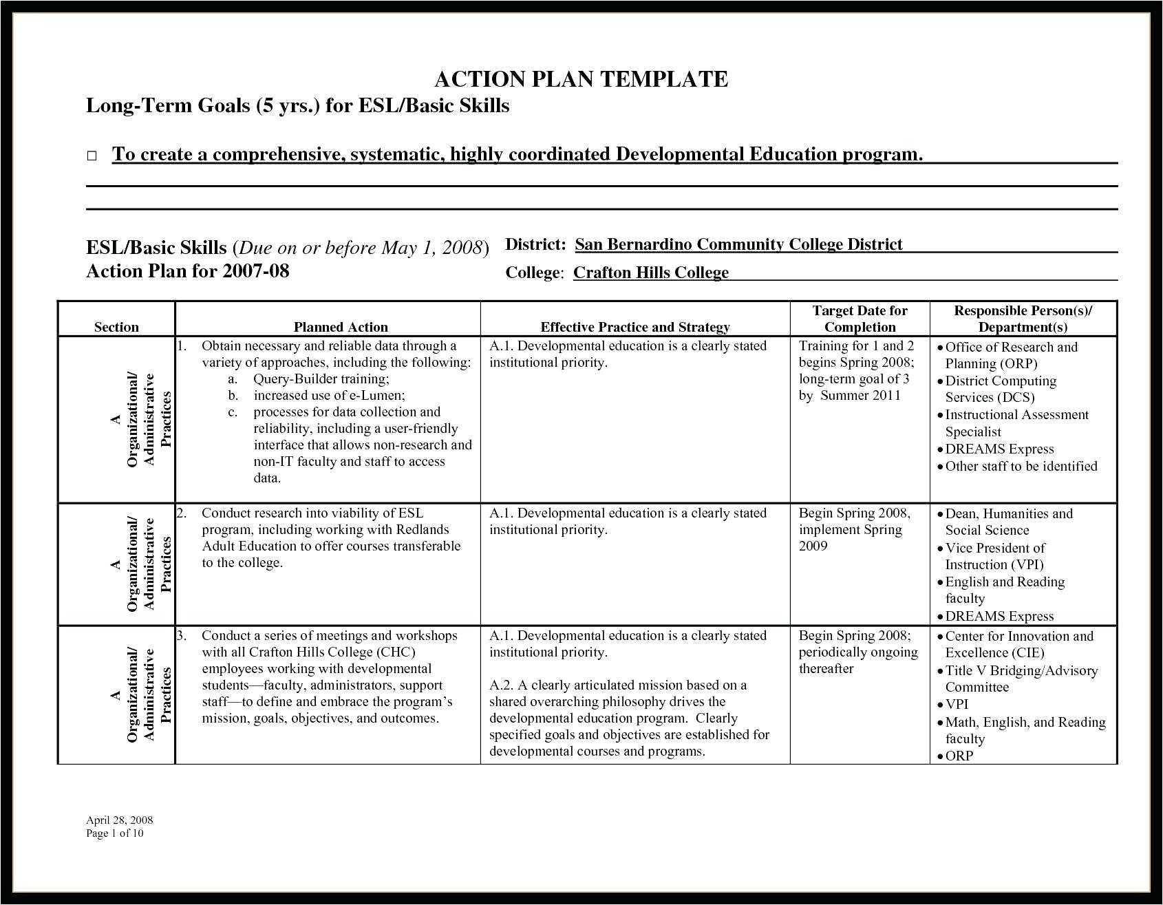 Social Media Marketing Action Plan Example – Wovensheet.co Regarding Reliability Report Template