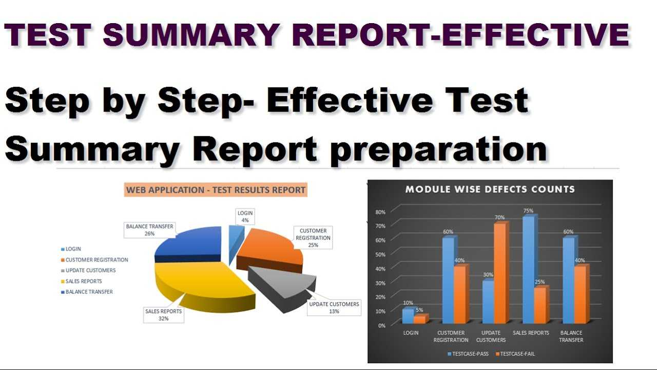 Software Testing Tutorials | How To Prepare Test Summary Report regarding Test Summary Report Excel Template
