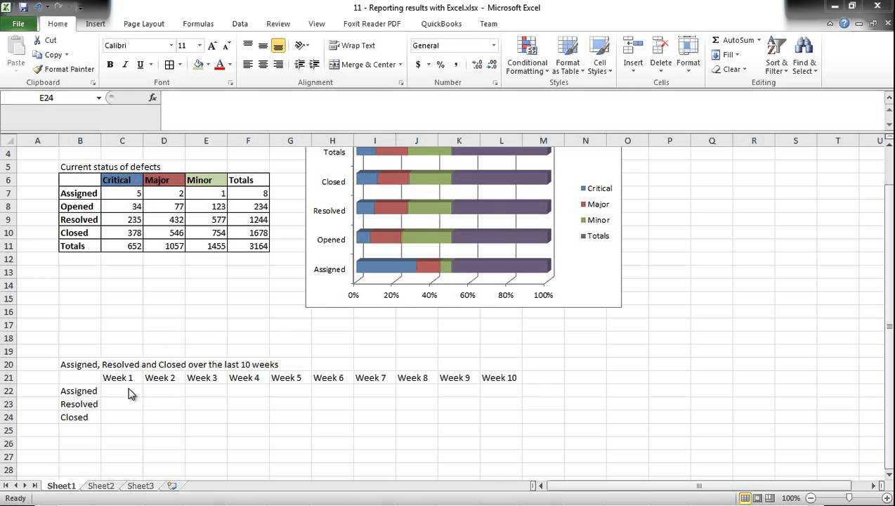 Software Testing Using Excel – How To Report Test Results With Regard To Test Summary Report Excel Template
