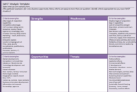 Swot Analysis Template – 28 Images – 40 Powerful Swot within Swot Template For Word