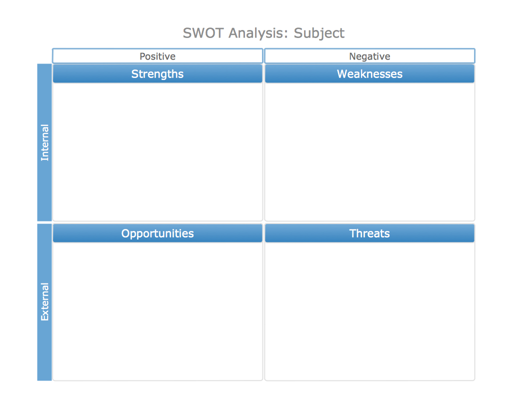 Swot Analysis Template Word | Swot Analysis, Swot Analysis In Swot Template For Word
