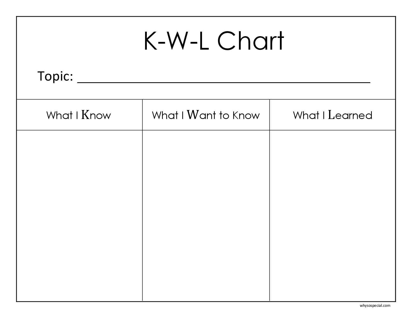 Teaching | K W L Chart | Pre Reading Strategies, Graphic Within Kwl Chart Template Word Document