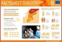 Template: Fact Sheet Sample Community Template. Factsheet within Fact Sheet Template Word