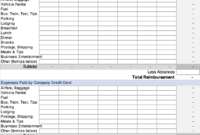 The 7 Best Expense Report Templates For Microsoft Excel regarding Quarterly Expense Report Template
