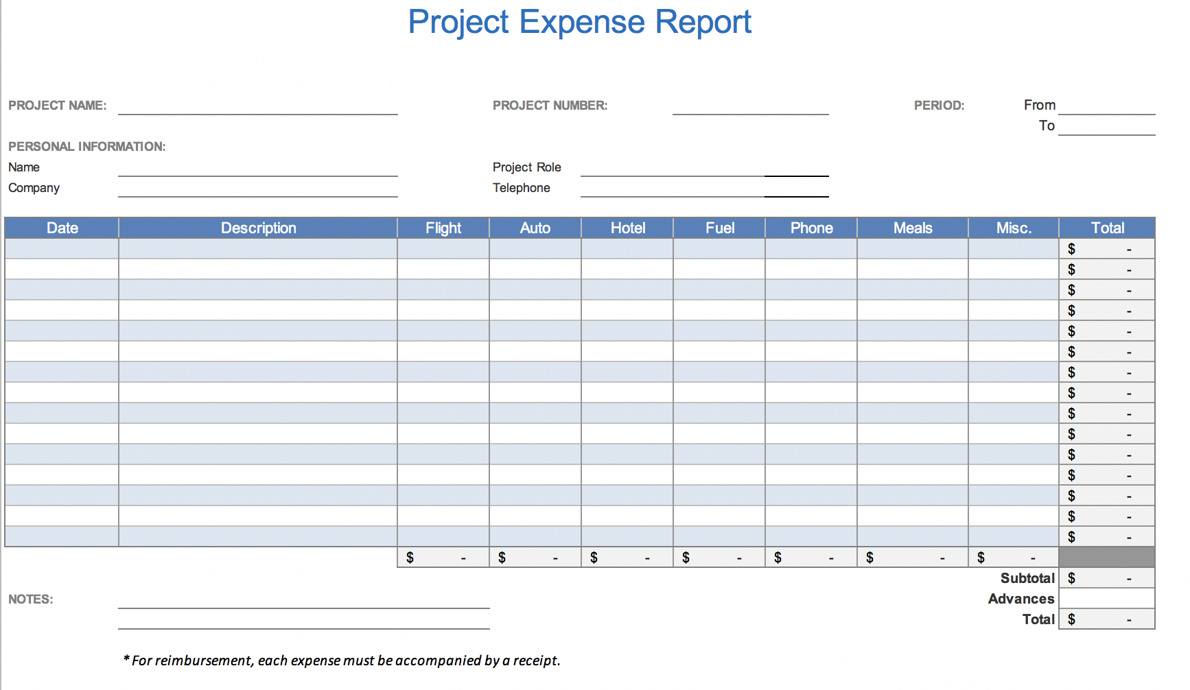 The 7 Best Expense Report Templates For Microsoft Excel With Regard To Company Expense Report Template