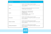 The Hr Dashboard & Hr Report: A Full Guide With Examples with Mi Report Template