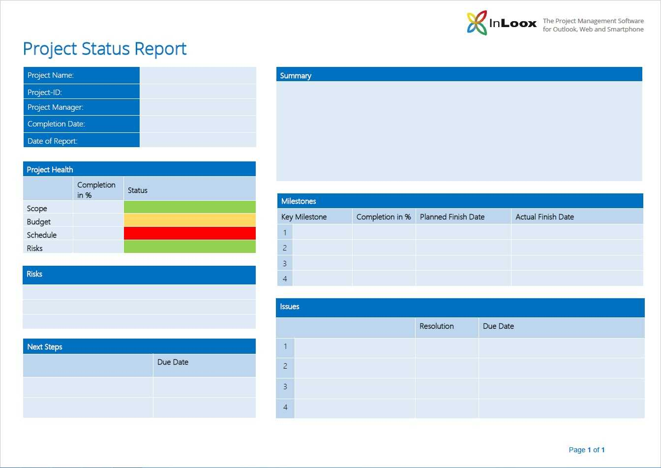 The Importance Of Project Status Reports – Inloox Within One Page Project Status Report Template